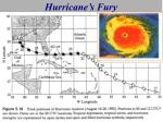 hurricane s fury