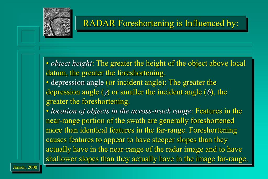 RADAR Foreshortening is Influenced by: