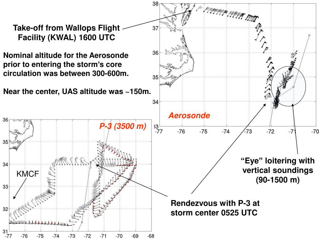 Take-off from Wallops Flight Facility (KWAL) 1600 UTC