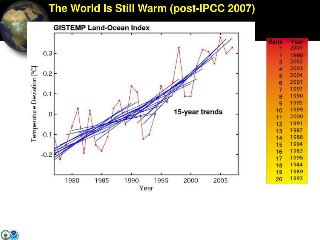 The World Is Still Warm (post-IPCC 2007)