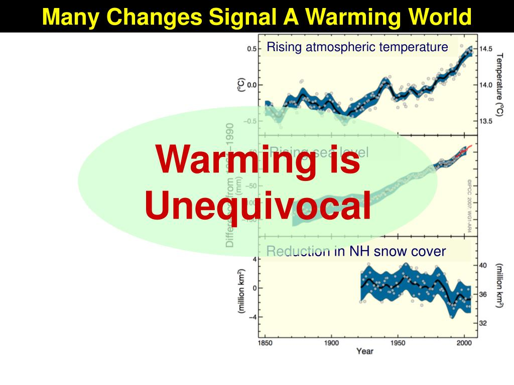Many Changes Signal A Warming World