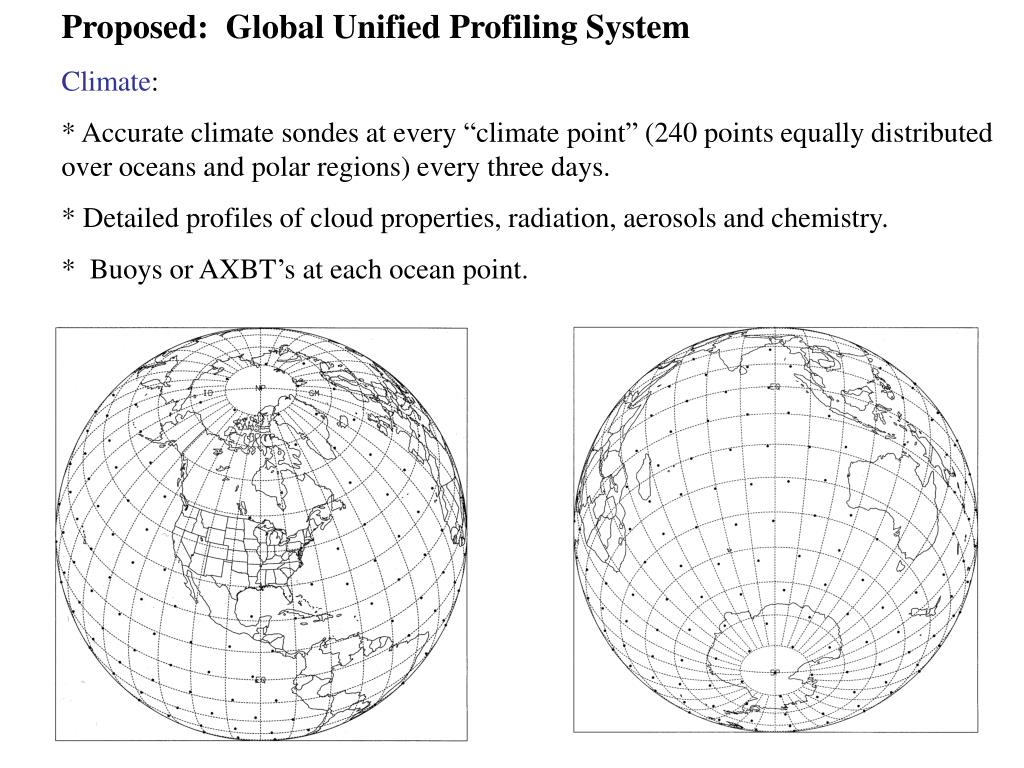 Proposed:  Global Unified Profiling System