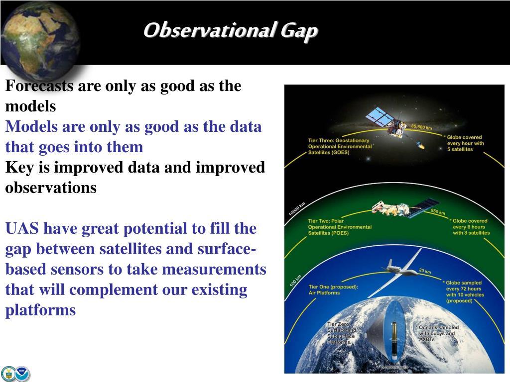 Observational Gap