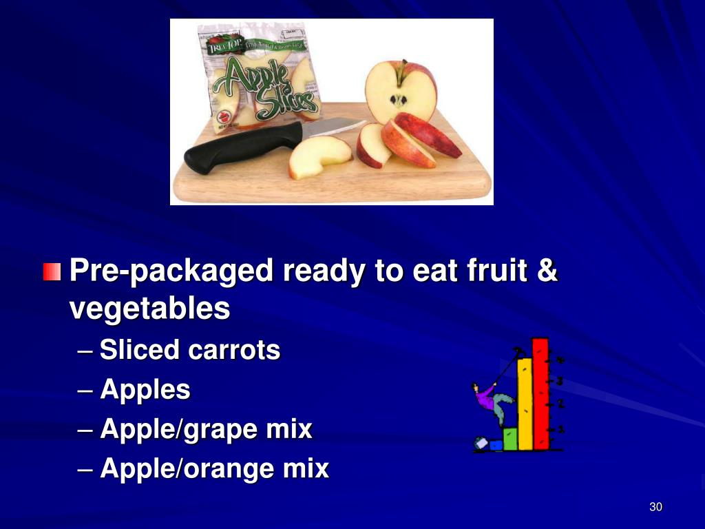 Pre-packaged ready to eat fruit & vegetables