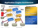 application engine architecture