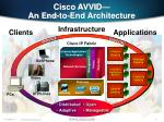 cisco avvid an end to end architecture