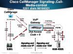 cisco callmanager signaling call media control 5201 dials 96184321