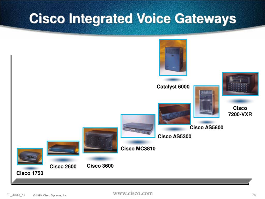 Cisco Integrated Voice Gateways