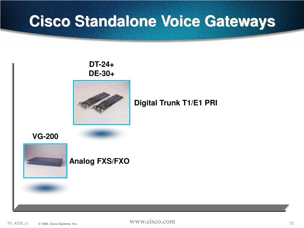 Cisco Standalone Voice Gateways