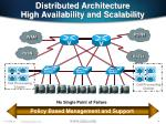 distributed architecture high availability and scalability