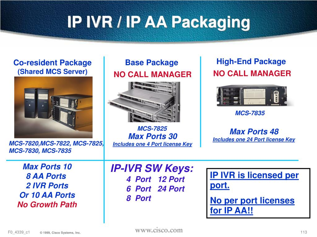 IP IVR / IP AA Packaging
