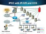 ipcc with ip ivr and ccs