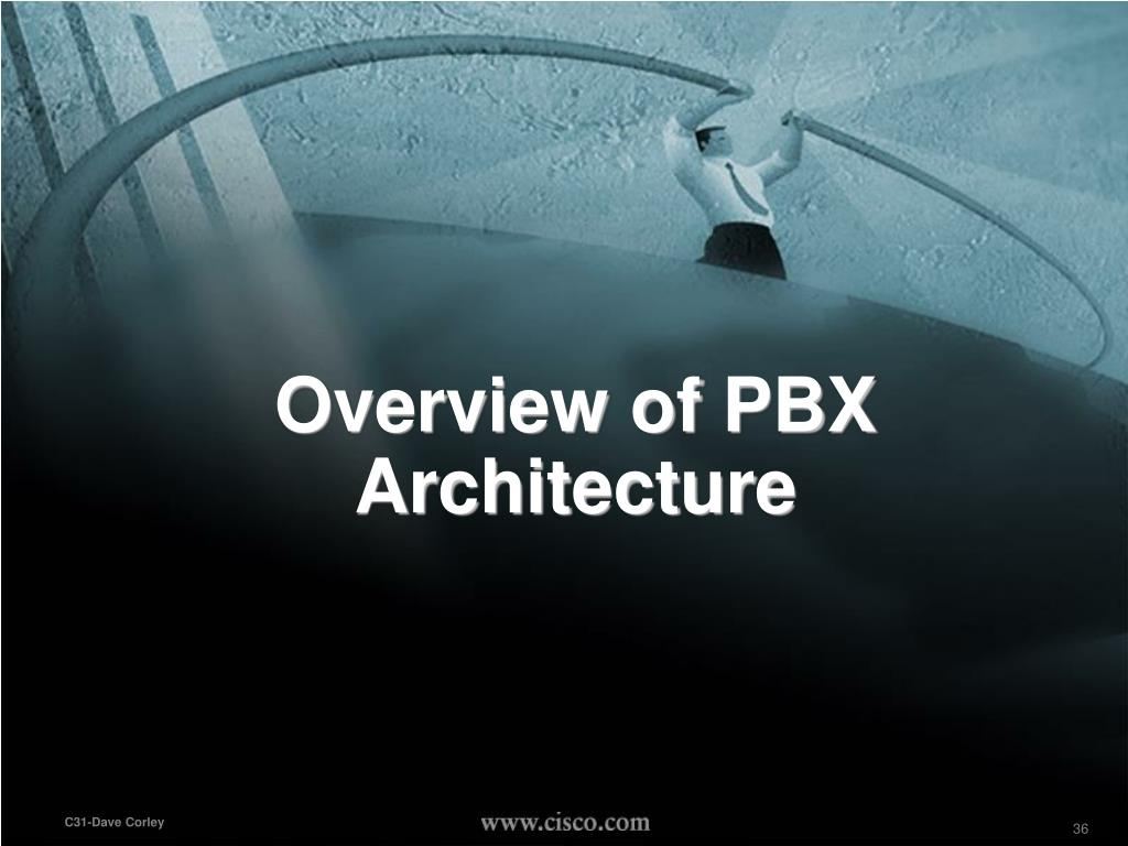 Overview of PBX Architecture