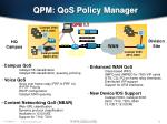 qpm qos policy manager
