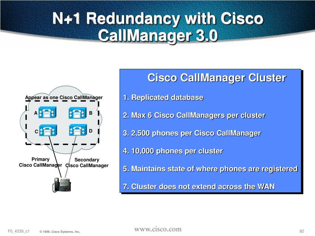 N+1 Redundancy with Cisco CallManager 3.0