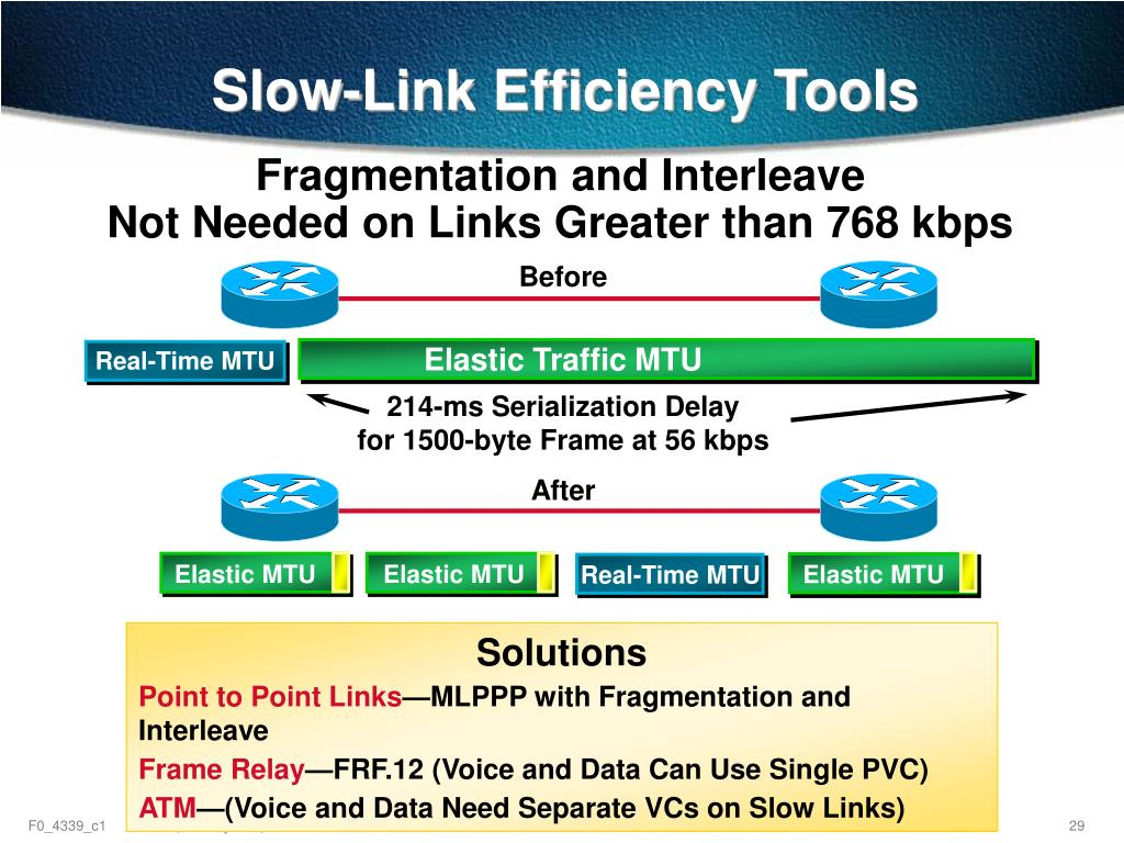 Slow-Link Efficiency Tools