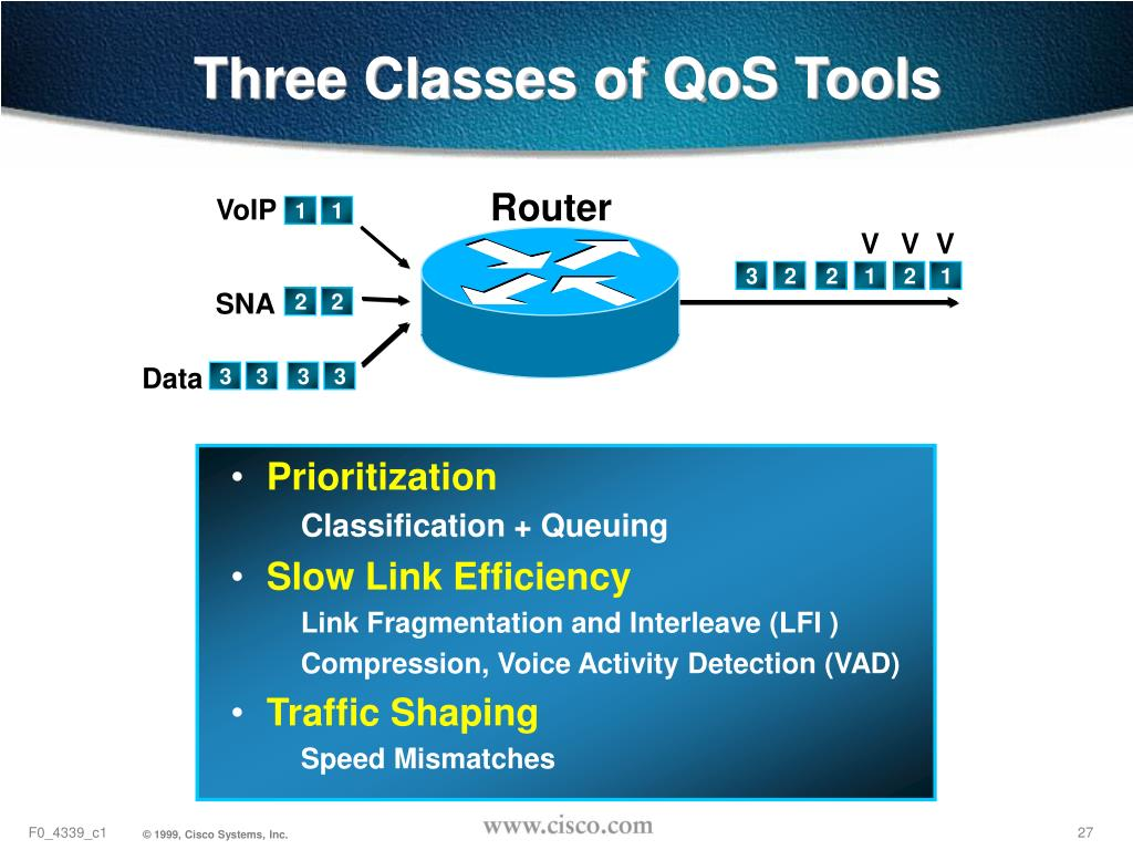 Three Classes of QoS Tools