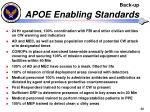 apoe enabling standards