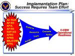 implementation plan success requires team effort