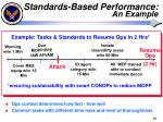 standards based performance an example