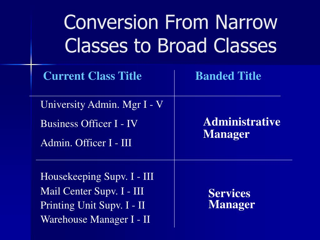 Conversion From Narrow Classes to Broad Classes