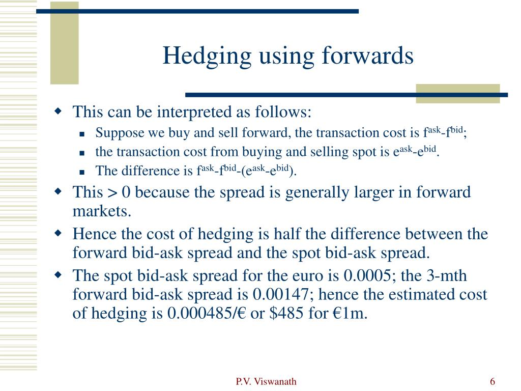 Hedging using forwards