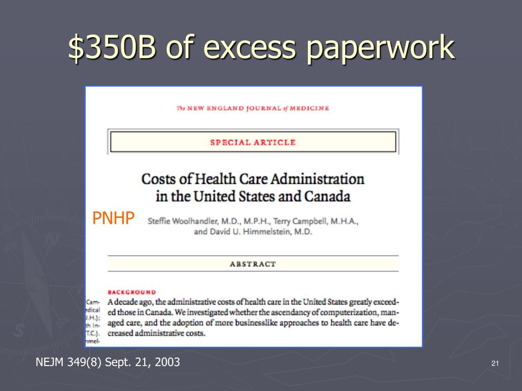 $350B of excess paperwork