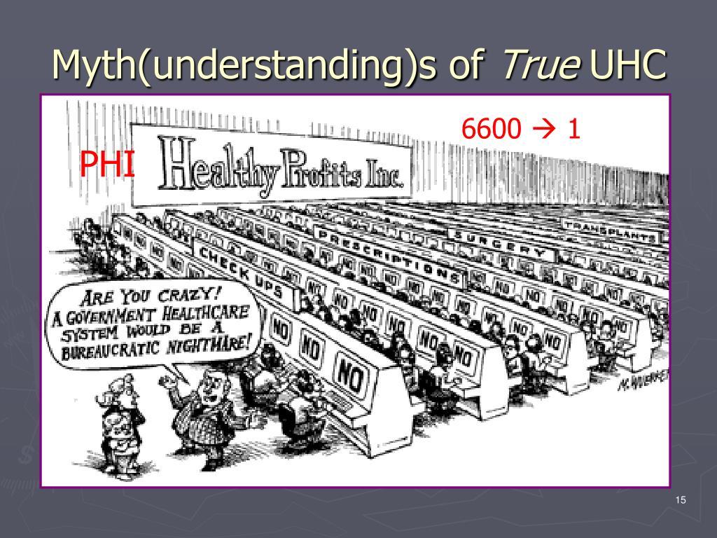 Myth(understanding)s of