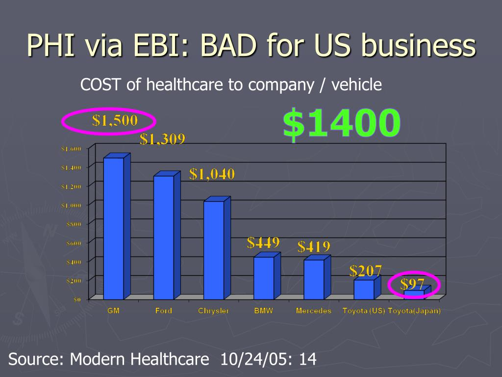 PHI via EBI: BAD for US business