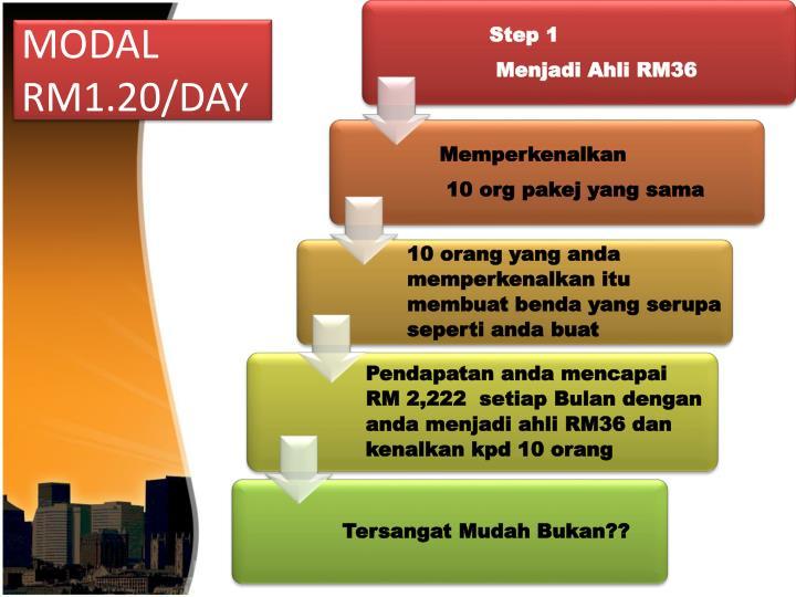 Modal rm1 20 day