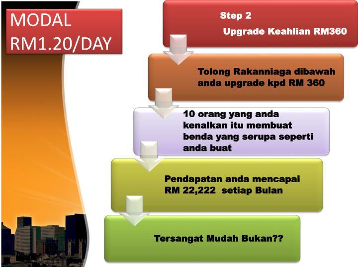 Modal rm1 20 day3