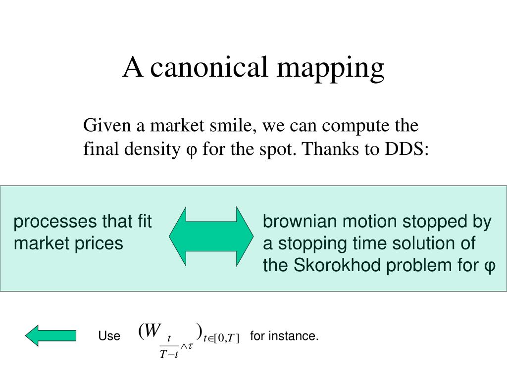 A canonical mapping