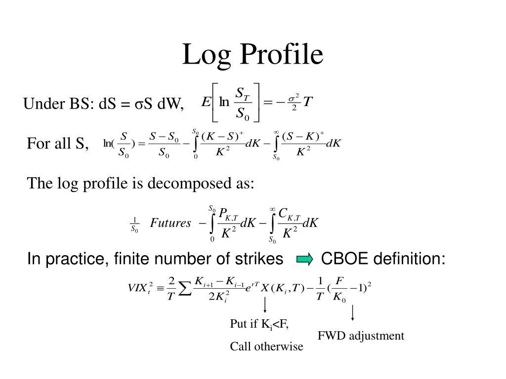 Log Profile