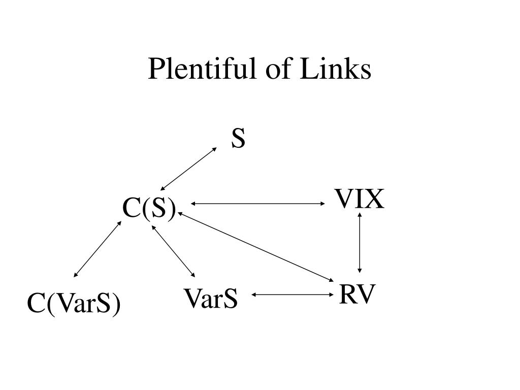 Plentiful of Links