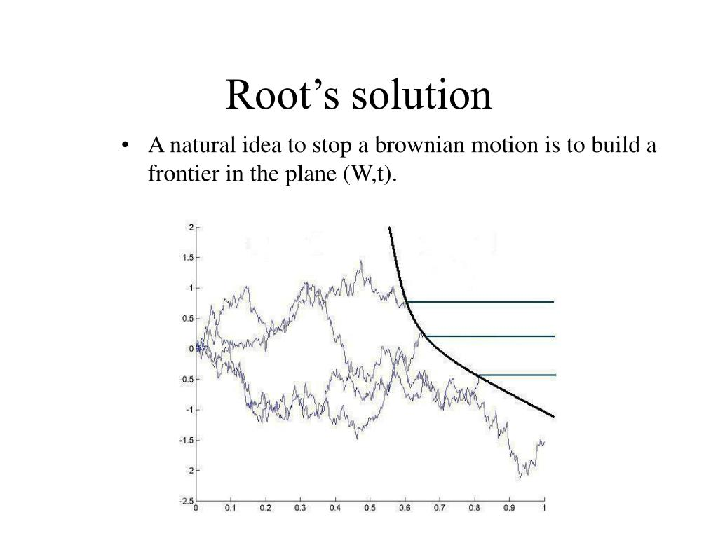 Root's solution