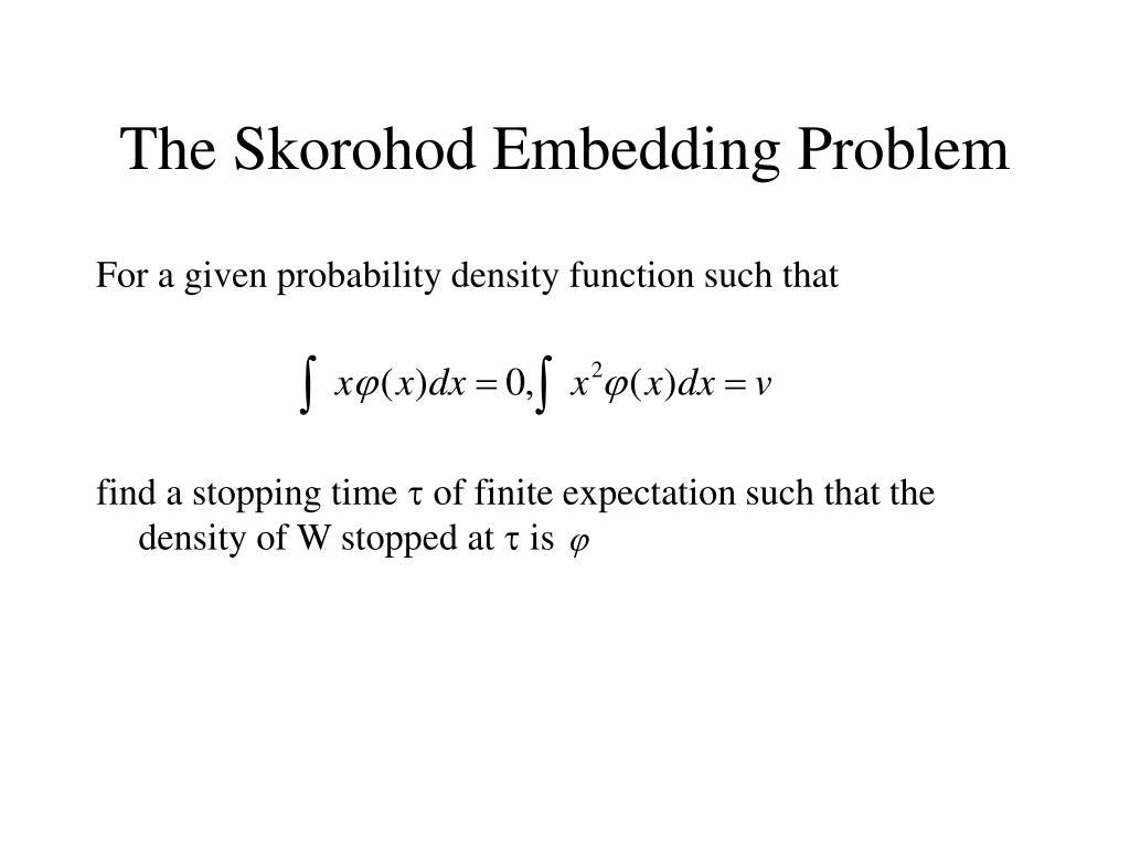 The Skorohod Embedding Problem