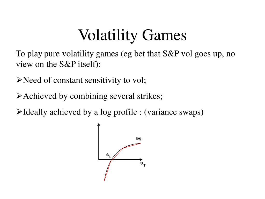 Volatility Games