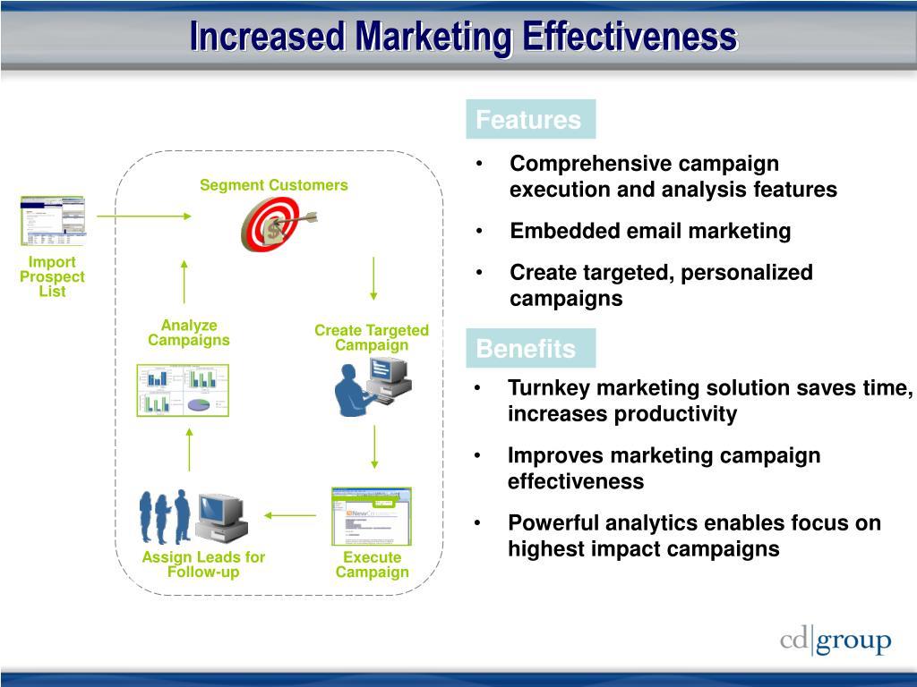 Increased Marketing Effectiveness
