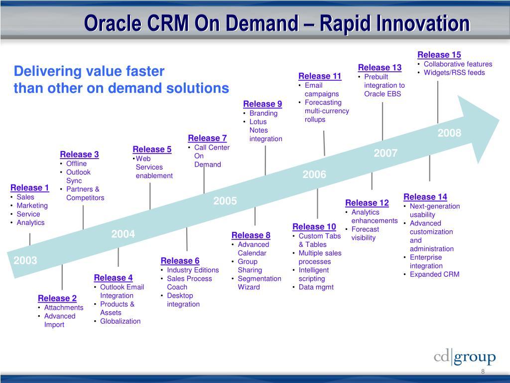 Oracle CRM On Demand – Rapid Innovation
