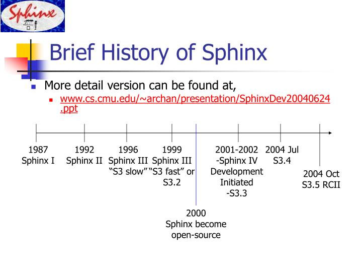 Brief history of sphinx