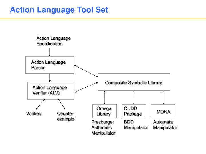 Action Language Tool Set