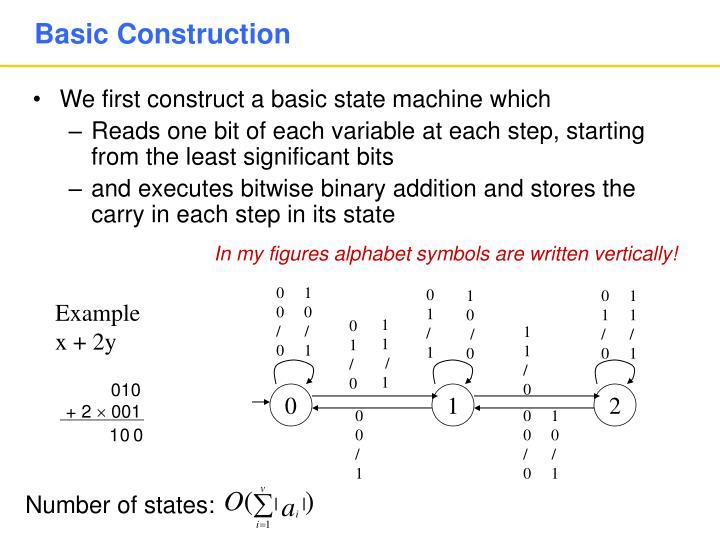 Basic Construction