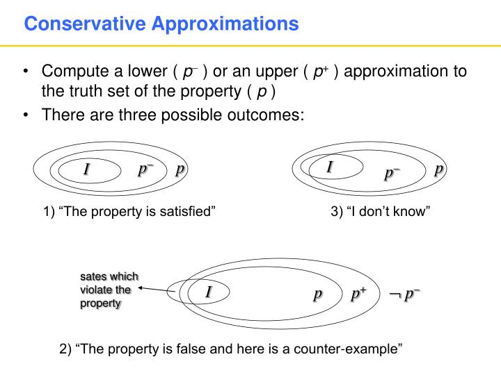 Conservative Approximations