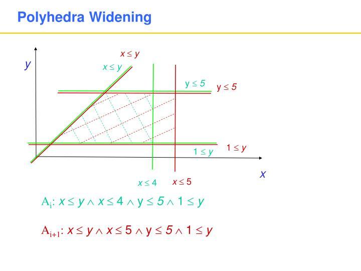Polyhedra Widening
