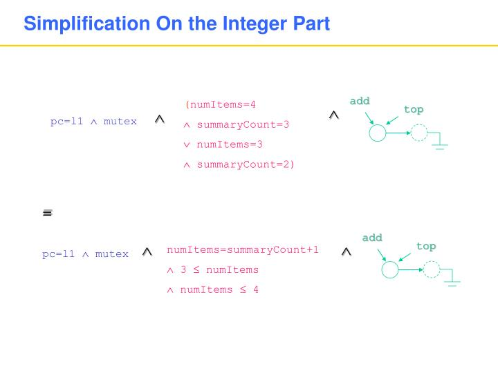 Simplification On the Integer Part