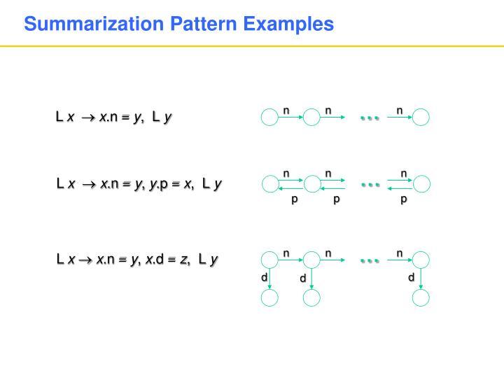 Summarization Pattern Examples