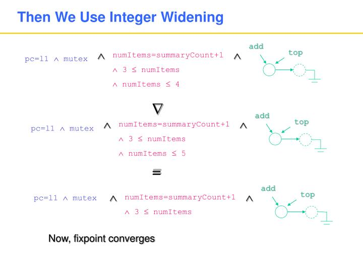Then We Use Integer Widening