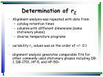 determination of r z16