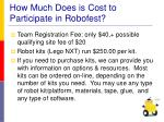 how much does is cost to participate in robofest