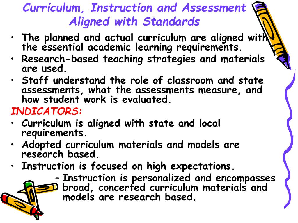 Curriculum, Instruction and Assessment Aligned with Standards